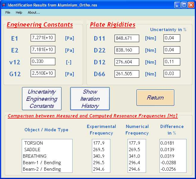 Resonalyser, Engineering constants, plate rigidities