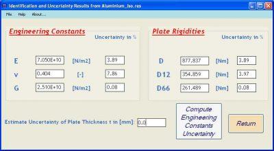 Aluminum, Engineering Constants, Uncertainty Bounds