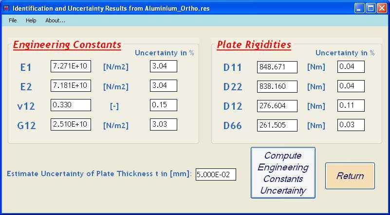 Engineering constants, resonance frequencies, resonalyser